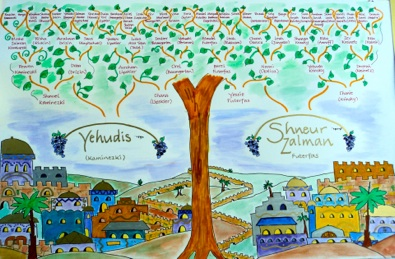 artwork samples family trees